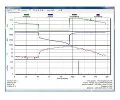 Cadex PC Software for C7000-Serien