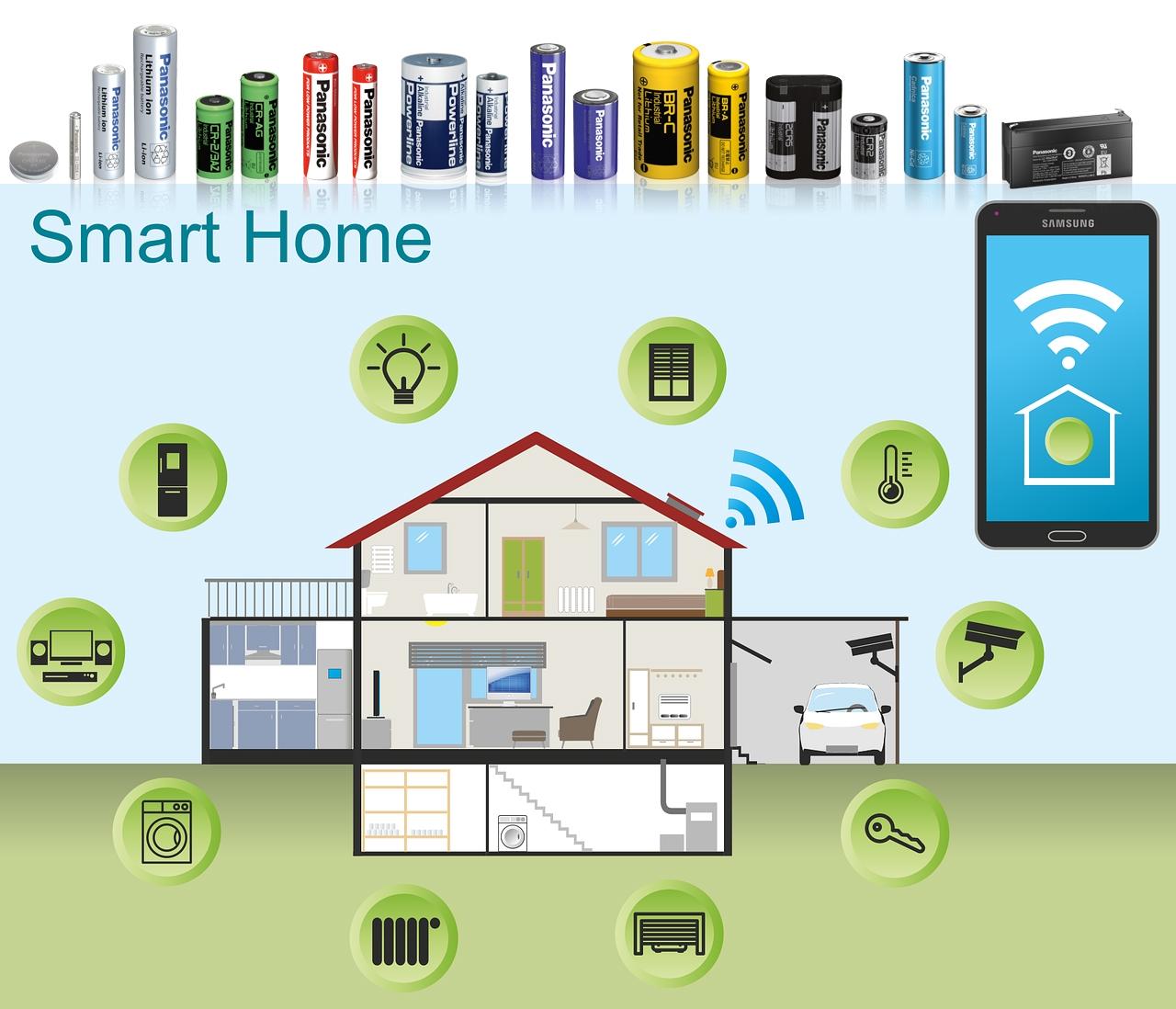 Batterier til Smart homes