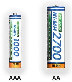 Panasonic batterier High Capacity