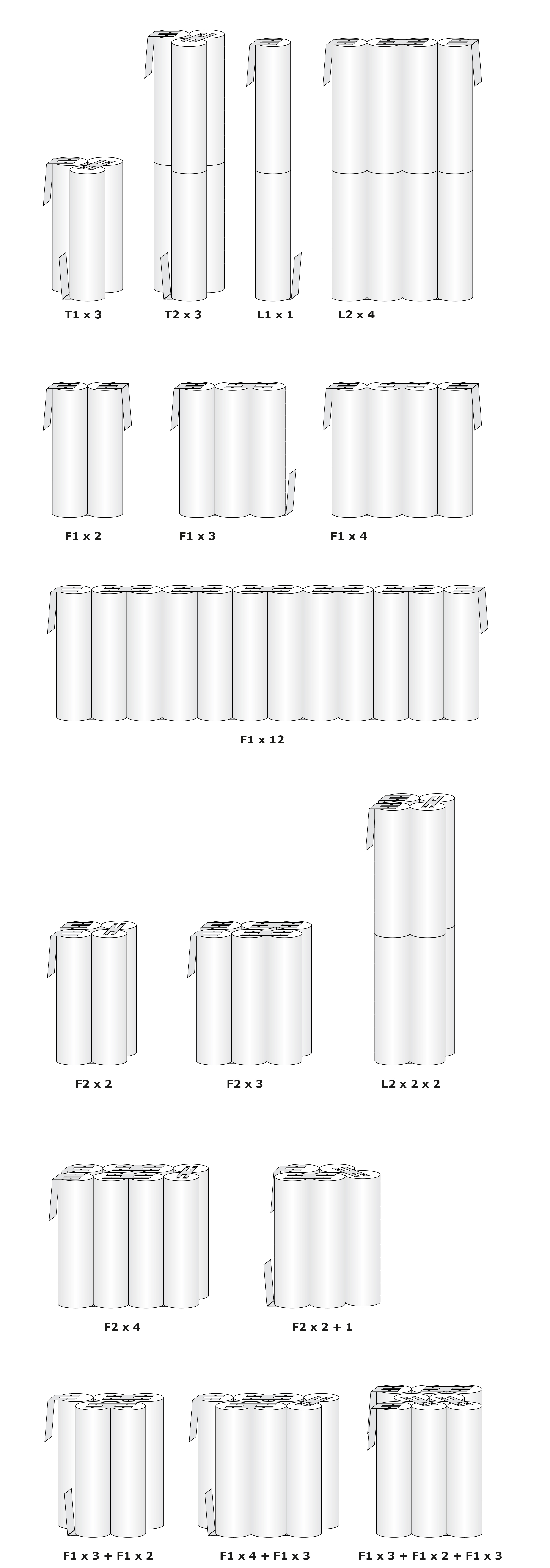 Batteripakkens opbygning