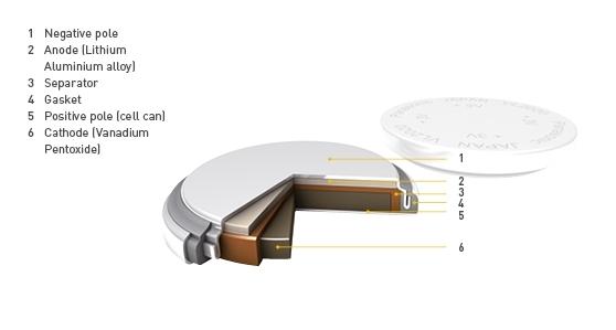 ACTEC Genopladelige knapceller